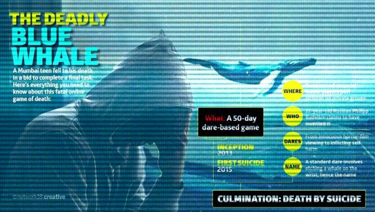Blue Whale Ve İntihara Sürükleyen Oyunlar